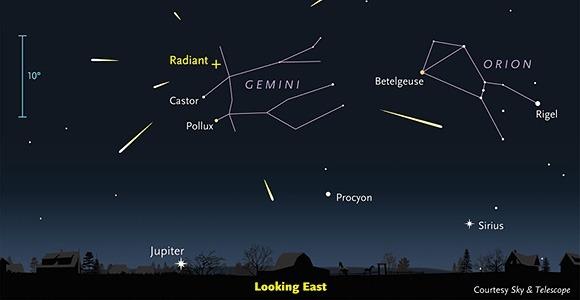 stelle-cadenti-le-geminidi-daranno-grande-spettacolo-4898111skytelescope-1607243685.jpg
